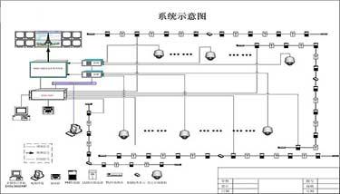黑白电视机场频电路图